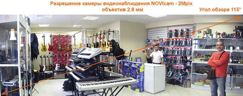 Угол обзора видеокамеры NOVIcam